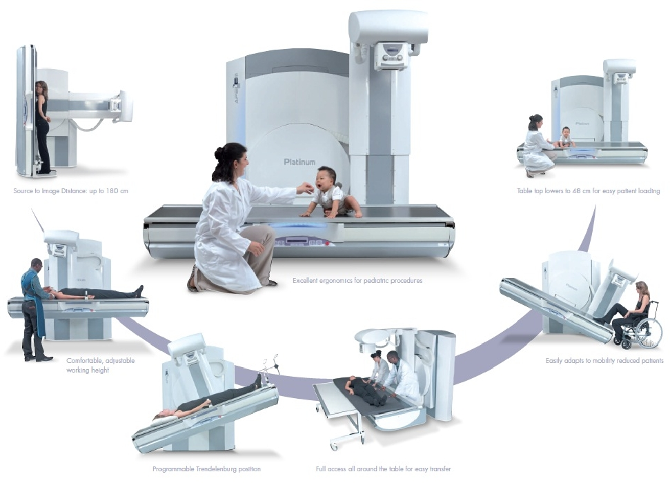 An image of Fluoroscopy
