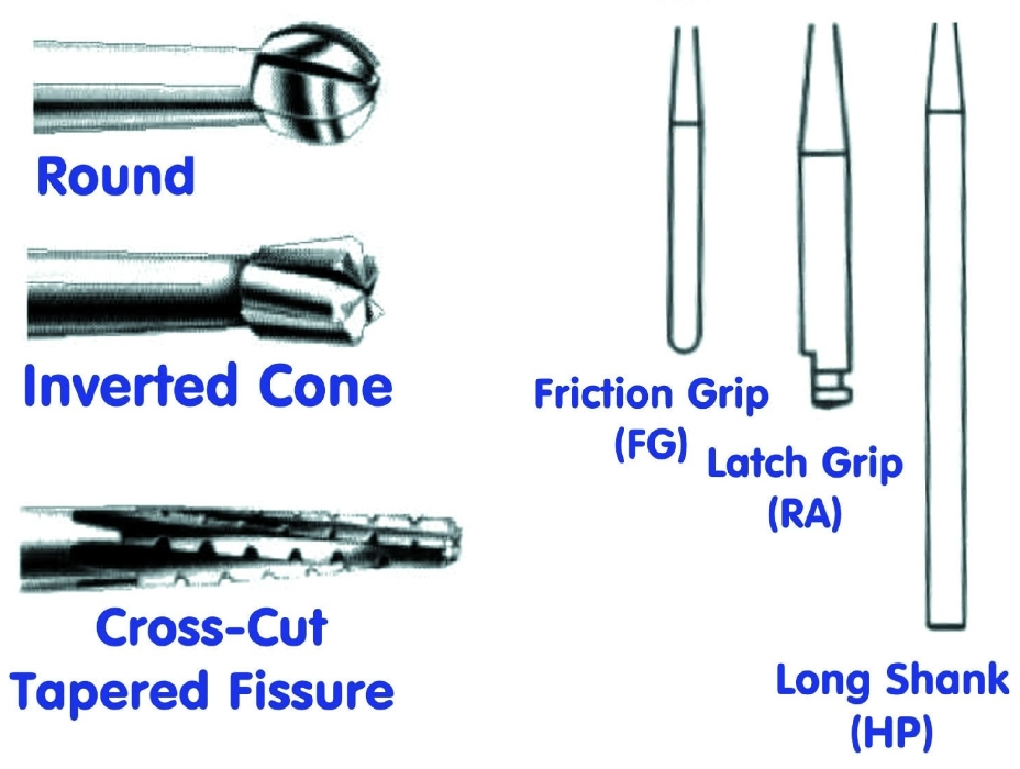 An image of Bur HP Cross Cut Tapered Fiss